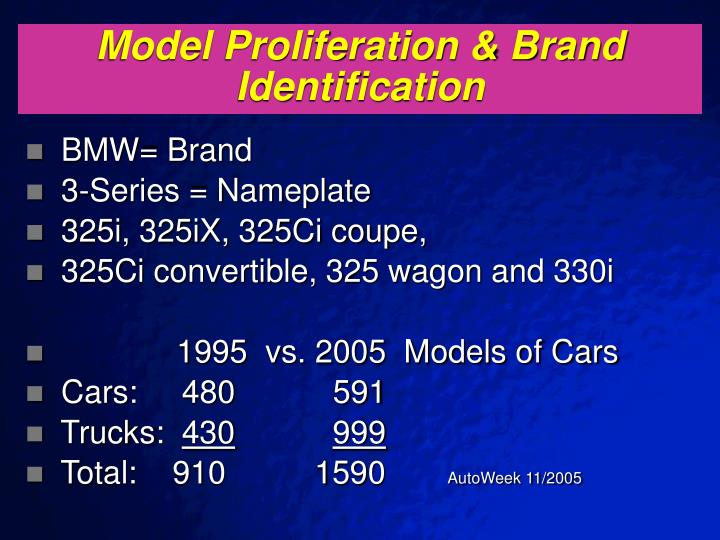 Model Proliferation & Brand Identification