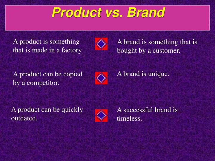 Product vs brand