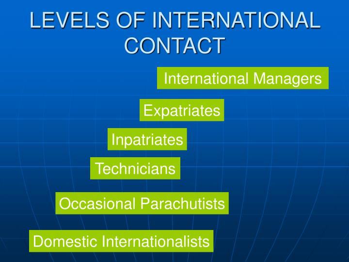 LEVELS OF INTERNATIONAL CONTACT