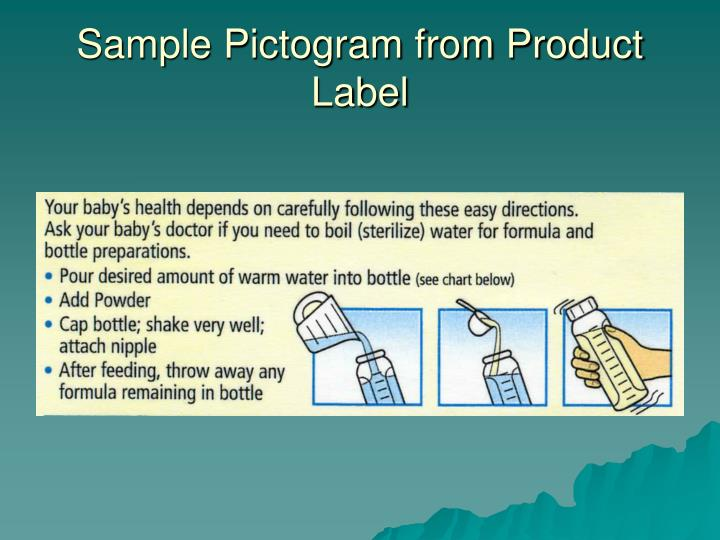 Sample Pictogram from Product Label