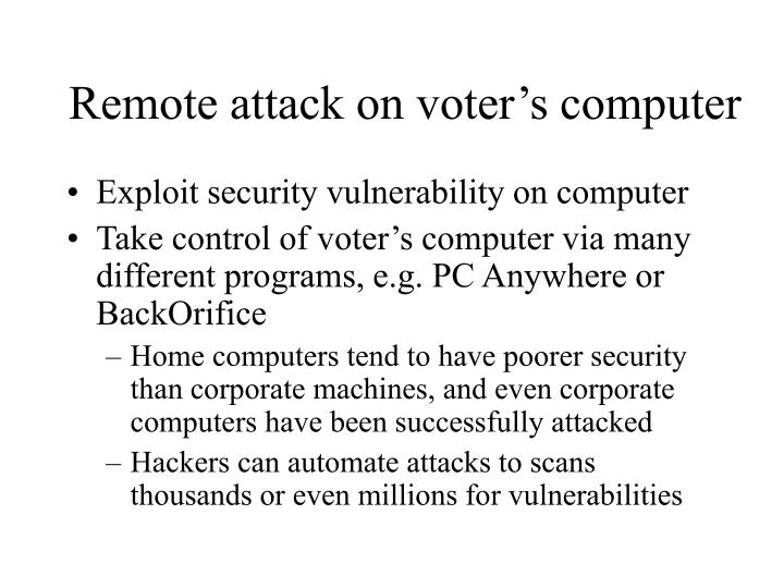 Remote attack on voter's computer