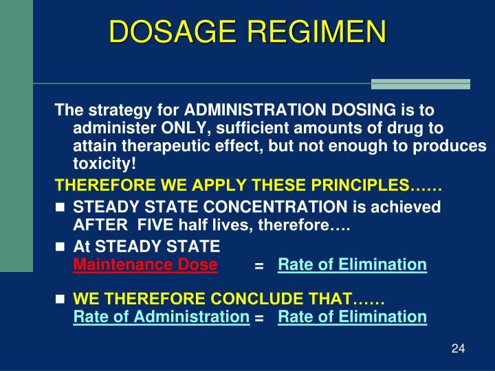 DOSAGE REGIMEN