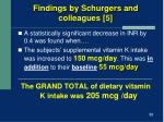 findings by schurgers and colleagues 5