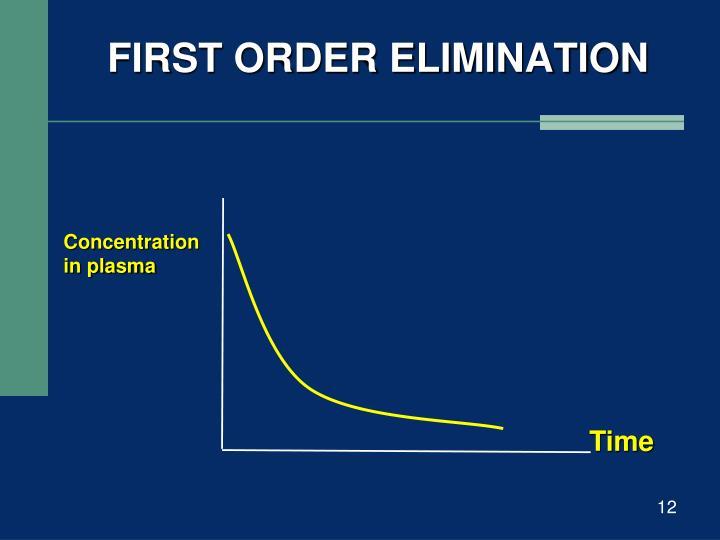 FIRST ORDER ELIMINATION