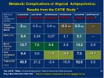 metabolic complications of atypical antipsychotics results from the catie study