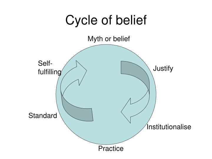 Cycle of belief