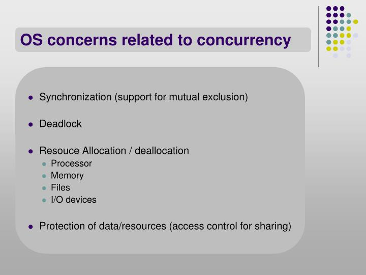 OS concerns related to concurrency