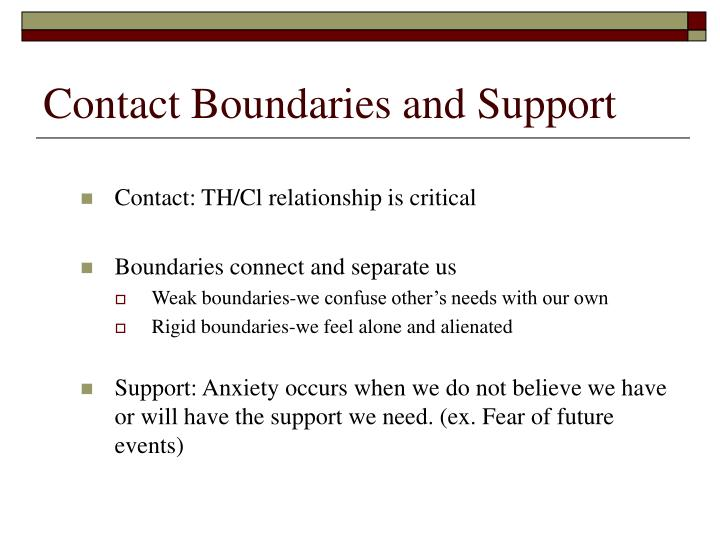 Contact Boundaries and Support