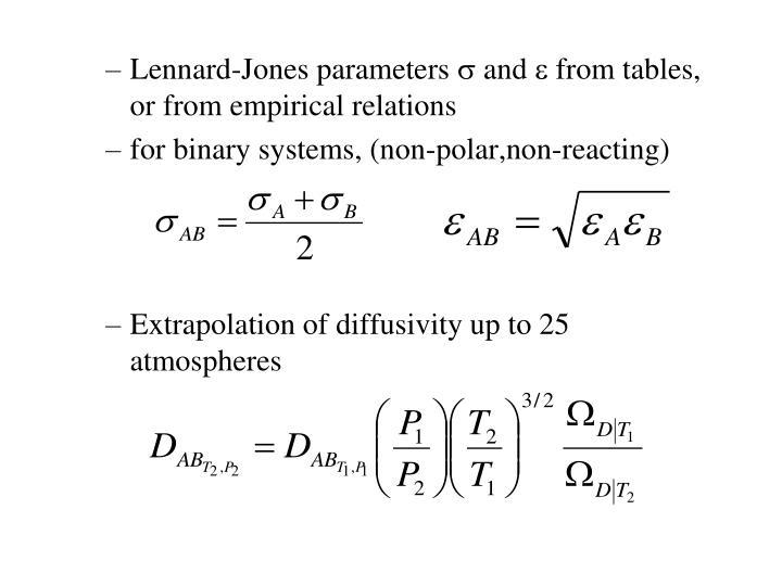 Lennard-Jones parameters