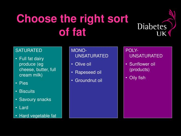 Choose the right sort of fat