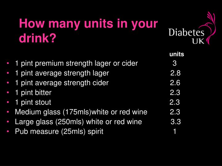 How many units in your drink?