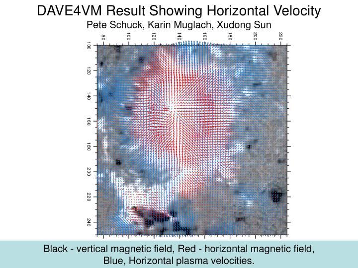 DAVE4VM Result Showing Horizontal Velocity