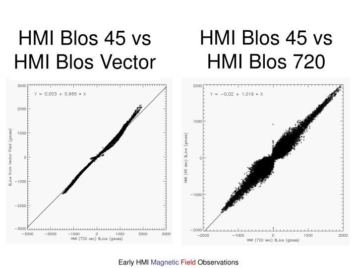 HMI Blos 45 vs