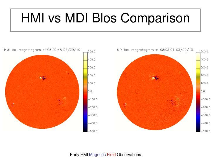 HMI vs MDI Blos Comparison