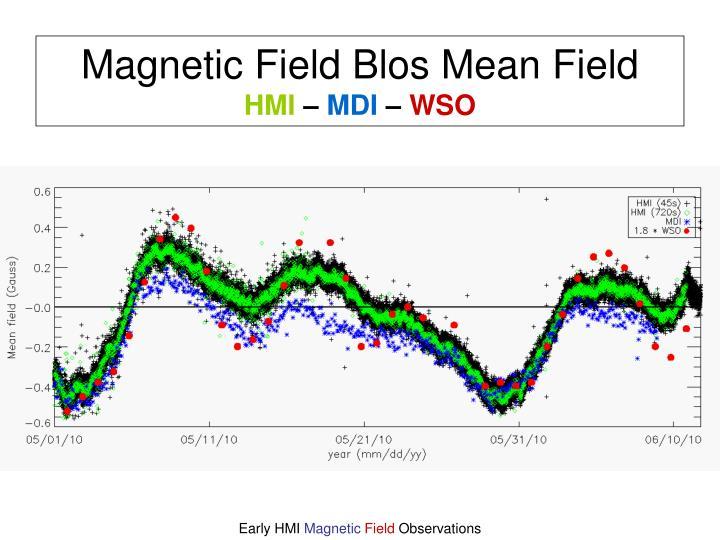Magnetic Field Blos Mean Field