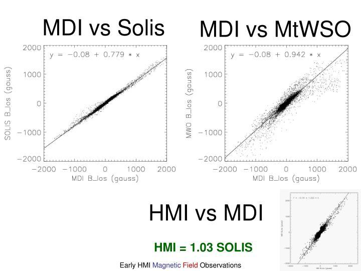 MDI vs MtWSO