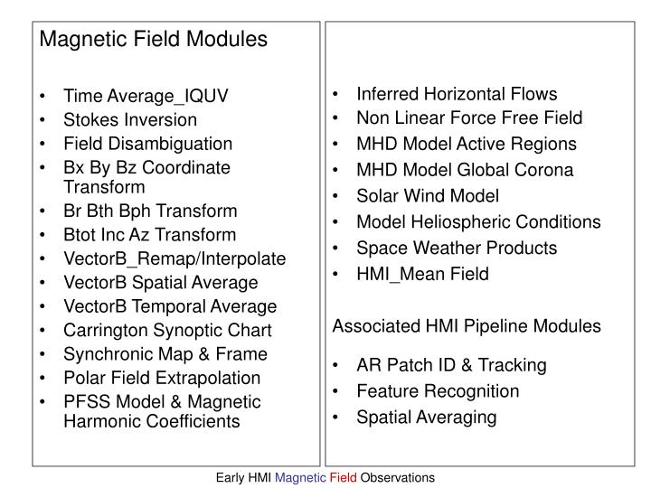 Magnetic Field Modules