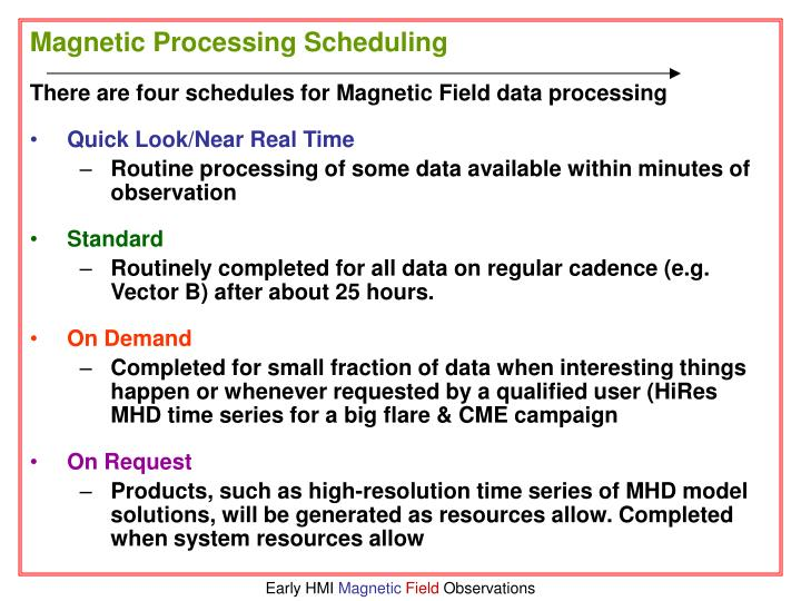 Magnetic Processing Scheduling