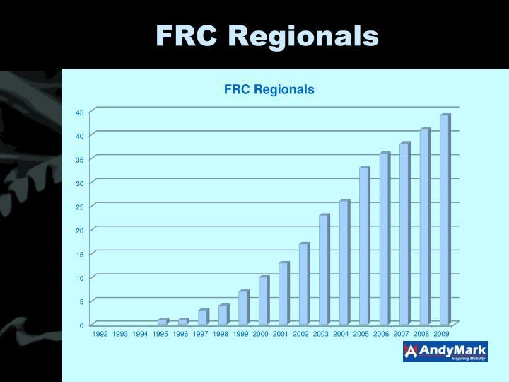 FRC Regionals