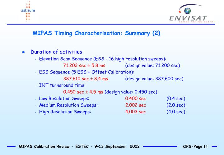 MIPAS Timing Characterisation: Summary (2)