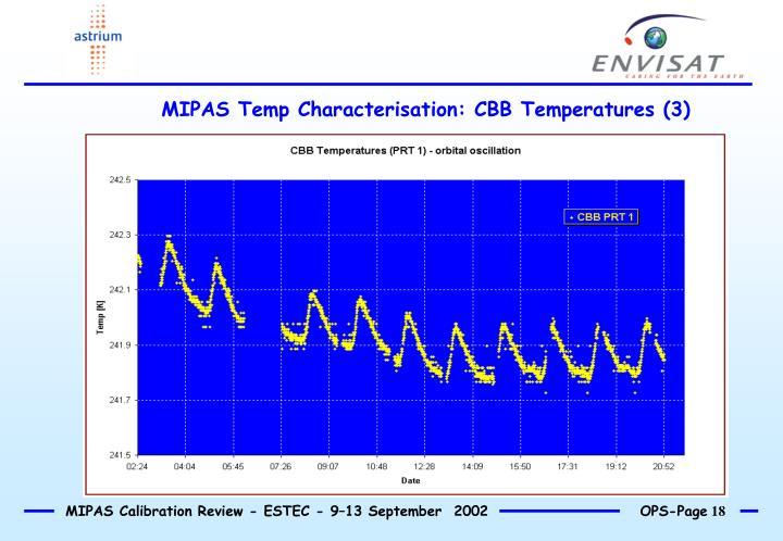 MIPAS Temp Characterisation: CBB Temperatures (3)