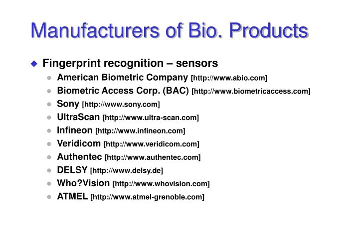 Manufacturers of Bio. Products