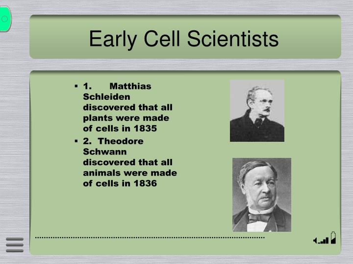 Early Cell Scientists