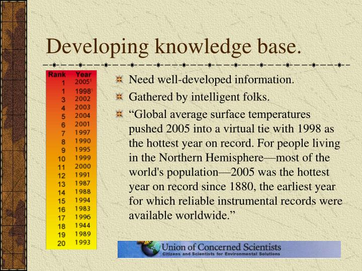 Developing knowledge base.