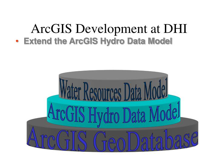 Water Resources Data Model