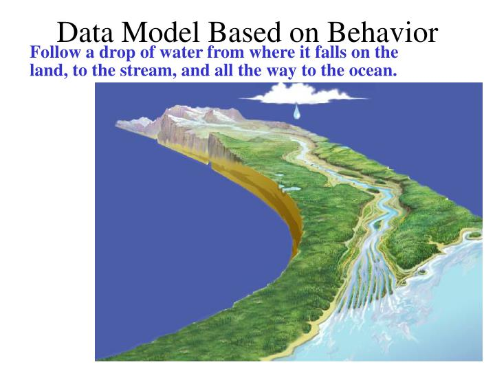Data model based on behavior