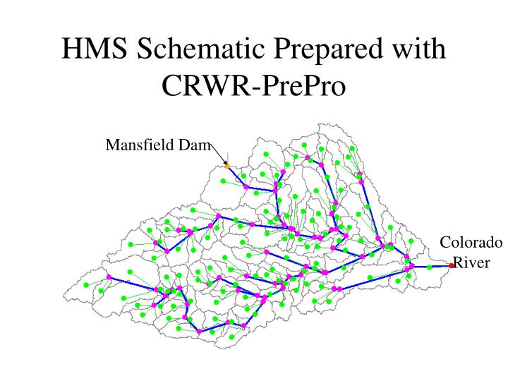 HMS Schematic Prepared with CRWR-PrePro