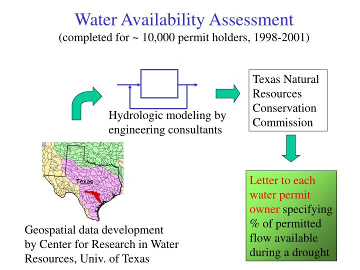 Water Availability Assessment