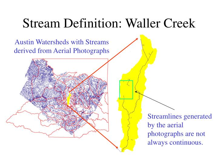 Stream Definition: Waller Creek
