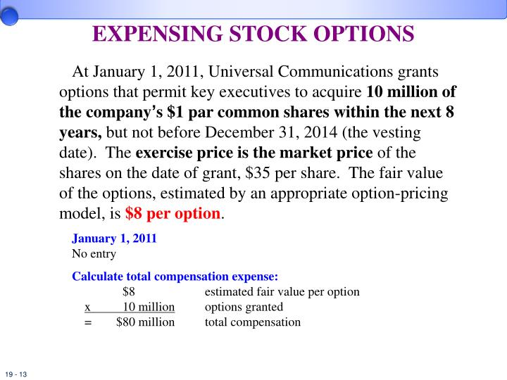 Stock options granted at the money