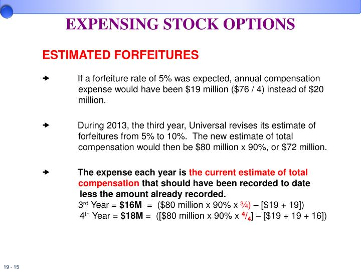Accounting for stock options forfeited