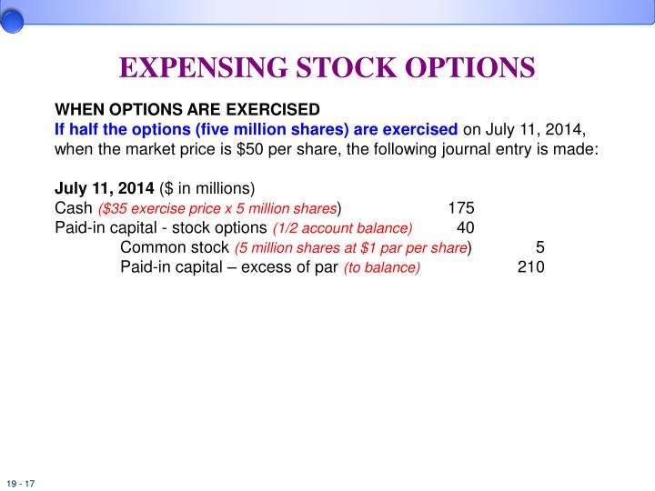 Stock options journal entries