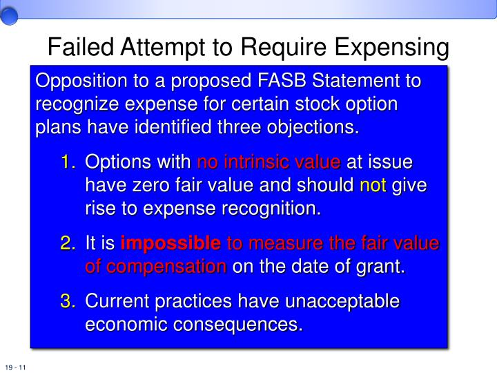 Employee stock options fasb