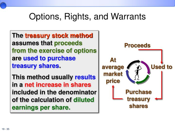 Warrants versus stock options