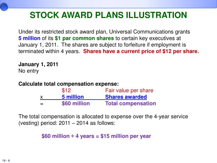 Award of stock options