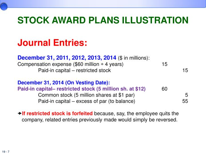Journal entry for cancelled stock options