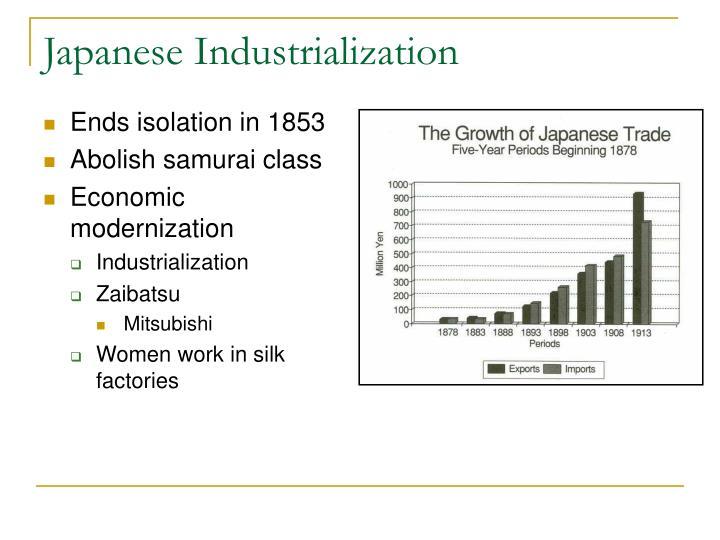 Japanese Industrialization