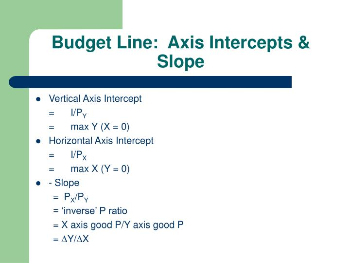 Budget Line:  Axis Intercepts & Slope
