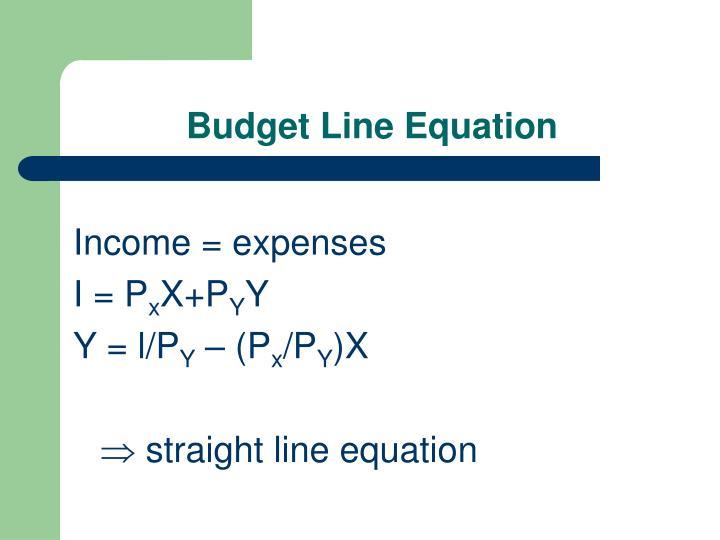 Budget Line Equation
