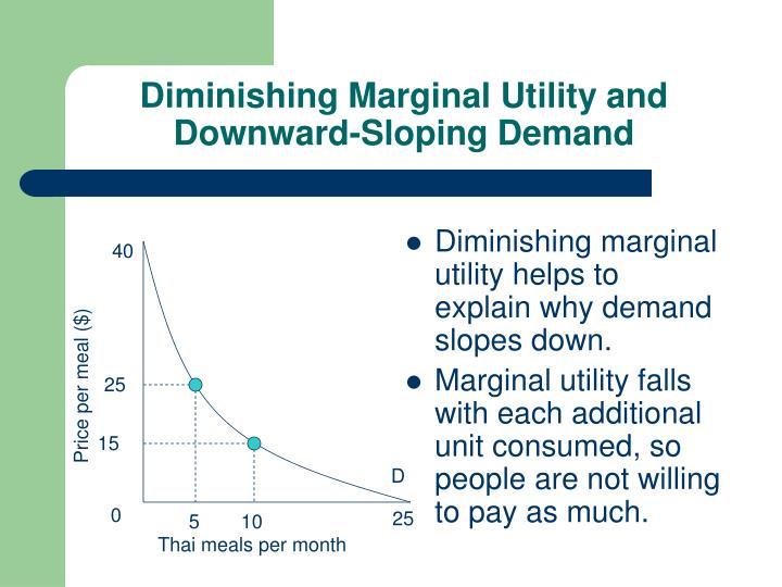 Diminishing Marginal Utility and Downward-Sloping Demand