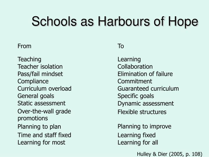 Schools as Harbours of Hope