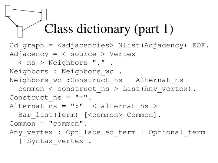 Class dictionary (part 1)