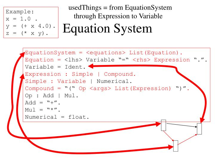 usedThings = from EquationSystem