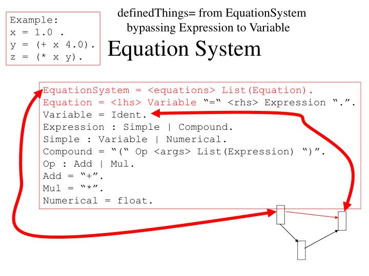 definedThings= from EquationSystem