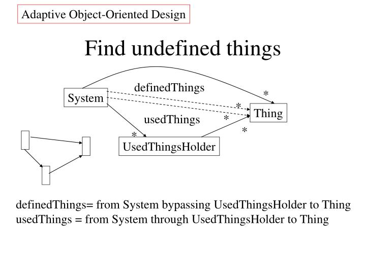 Adaptive Object-Oriented Design