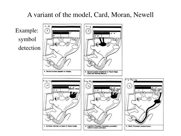 A variant of the model, Card, Moran, Newell
